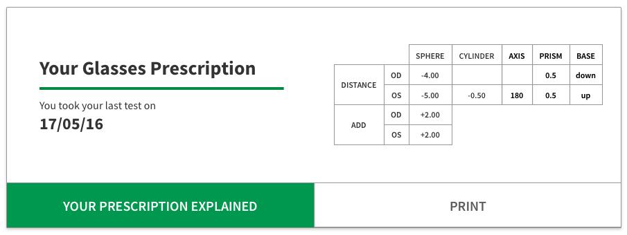 spec_card_prescription